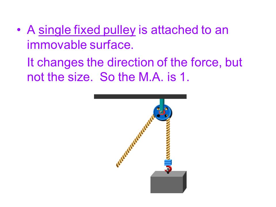A single fixed pulley is attached to an immovable surface.