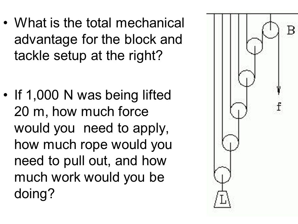 What is the total mechanical advantage for the block and tackle setup at the right