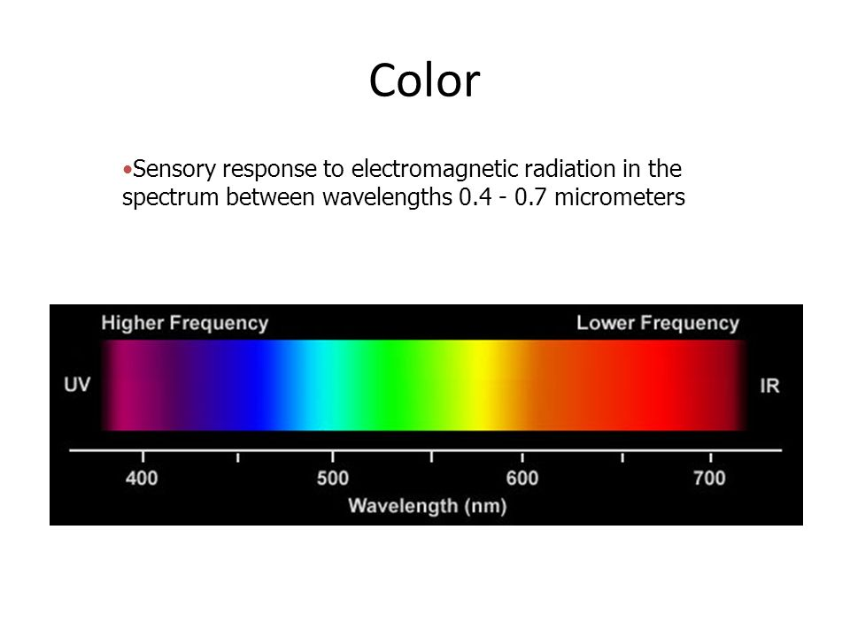 Color Sensory response to electromagnetic radiation in the spectrum between wavelengths 0.4 - 0.7 micrometers.