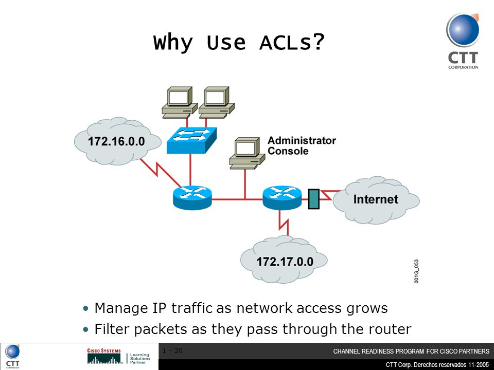 Why Use ACLs Manage IP traffic as network access grows