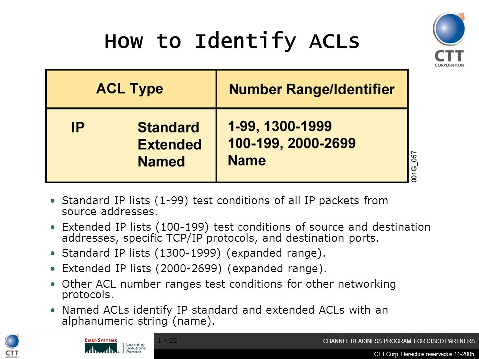 How to Identify ACLs Standard IP lists (1-99) test conditions of all IP packets from source addresses.