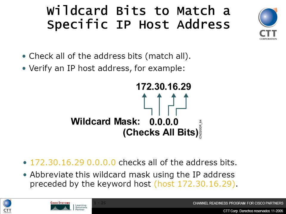 Wildcard Bits to Match a Specific IP Host Address
