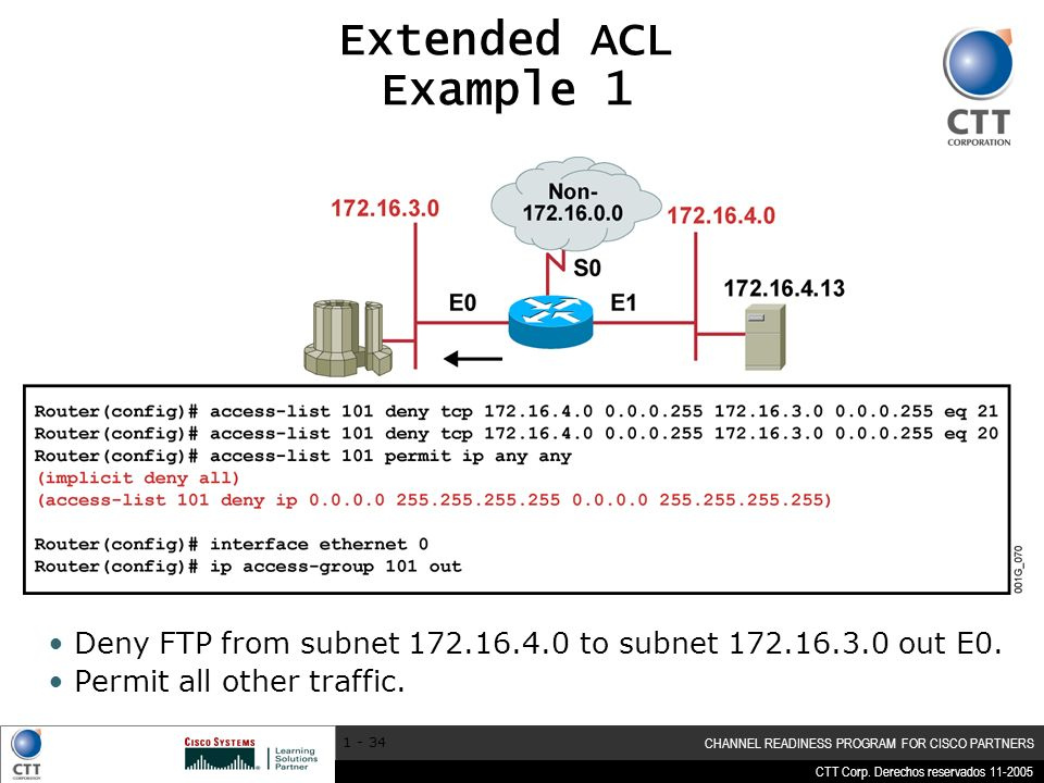 Extended ACL Example 1 Layer 3 of 3. Deny FTP from subnet 172.16.4.0 to subnet 172.16.3.0 out E0.