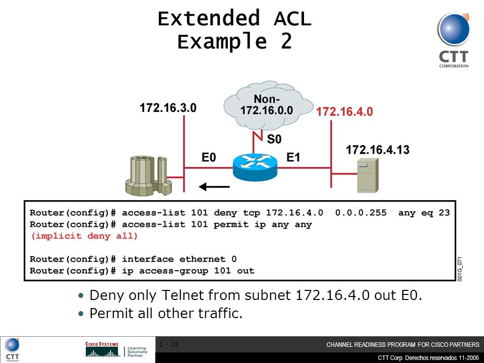 Extended ACL Example 2 Deny only Telnet from subnet 172.16.4.0 out E0.