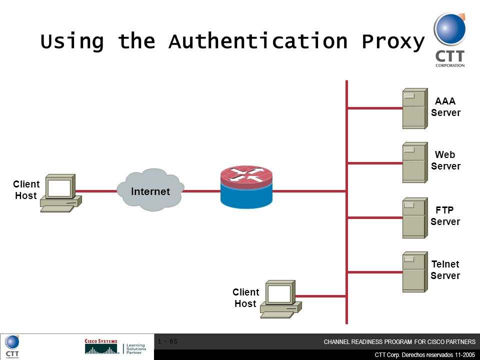Using the Authentication Proxy