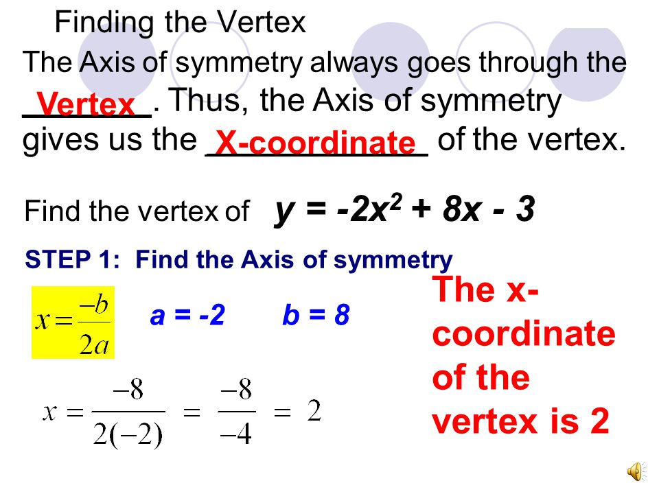 The x-coordinate of the vertex is 2