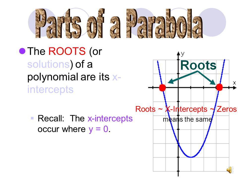 Parts of a Parabola The ROOTS (or solutions) of a polynomial are its x-intercepts. Recall: The x-intercepts occur where y = 0.