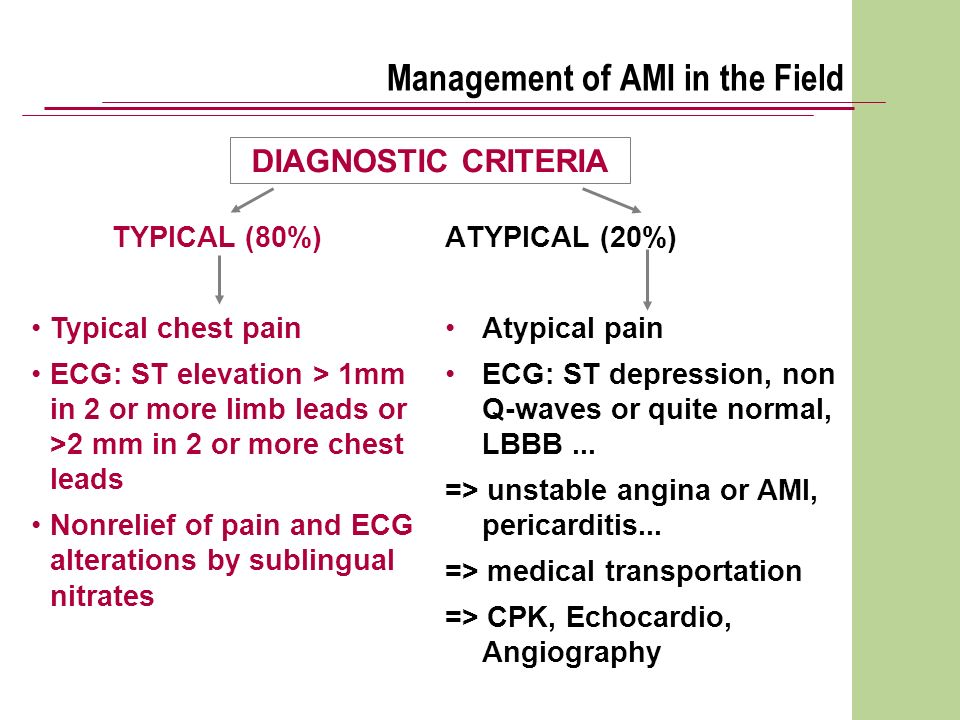 Management of AMI in the Field