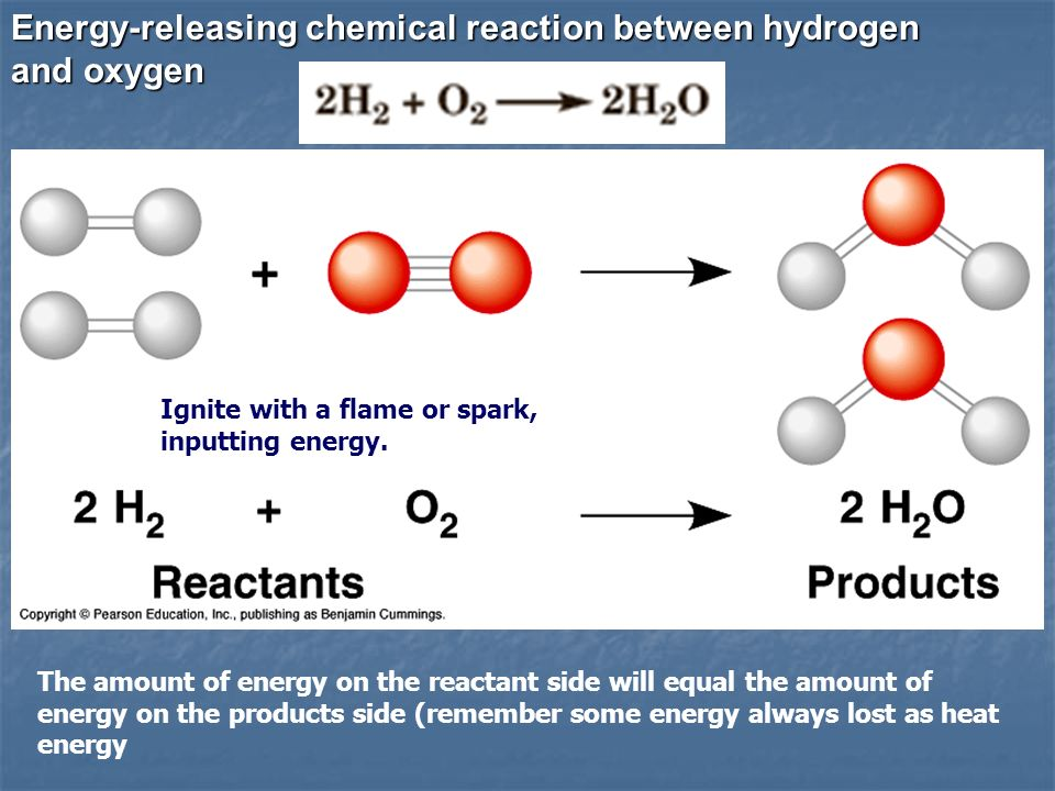 Energy-releasing chemical reaction between hydrogen and oxygen