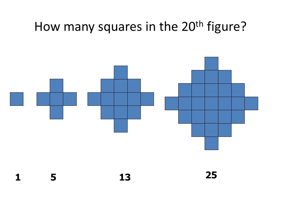How many squares in the 20th figure