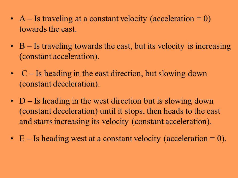 A – Is traveling at a constant velocity (acceleration = 0) towards the east.