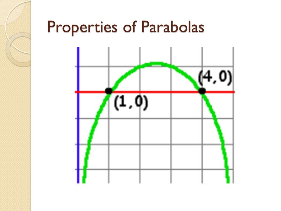 Graphing Parabolas MPM 2D1  - ppt video online download