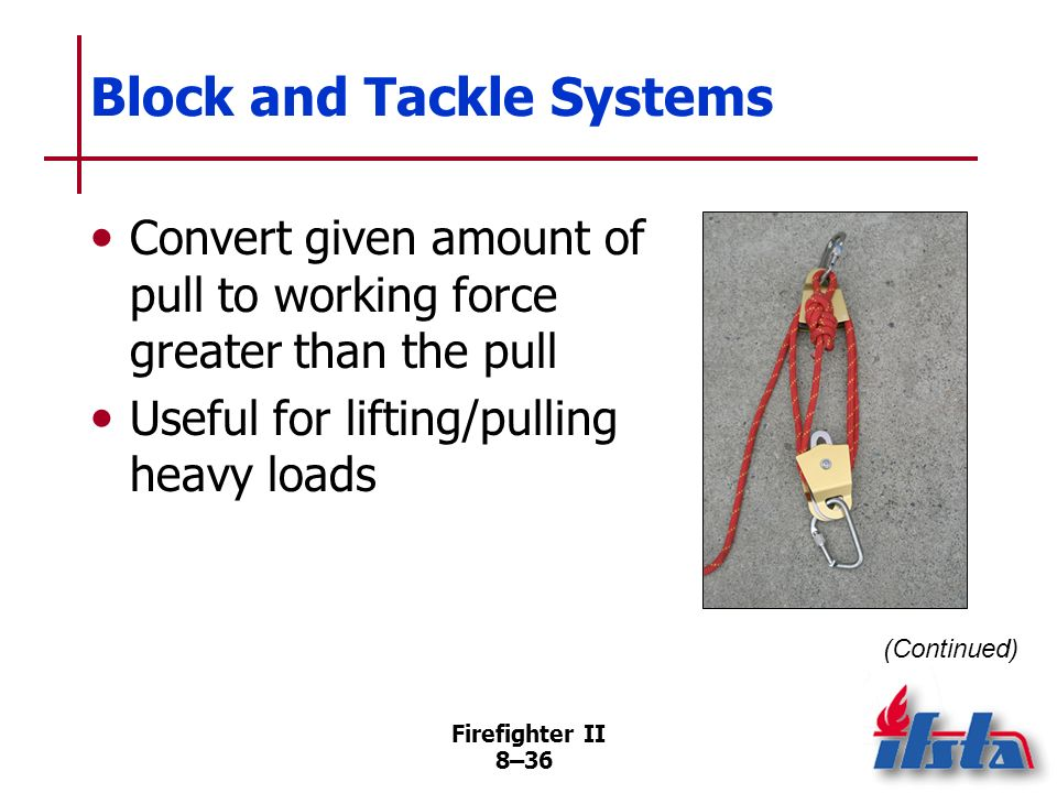 Block and Tackle Systems