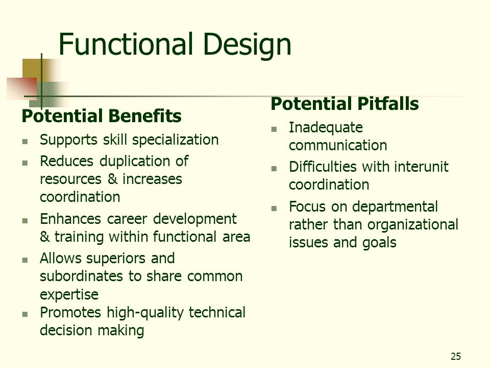 Functional Design Potential Pitfalls Potential Benefits