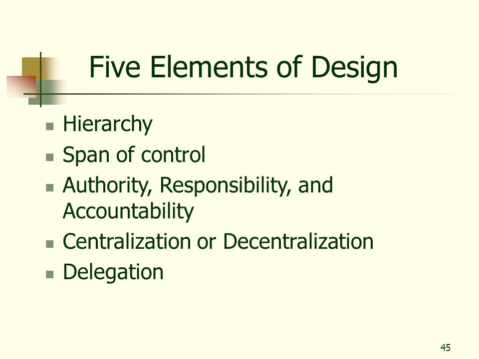 Five Elements of Design