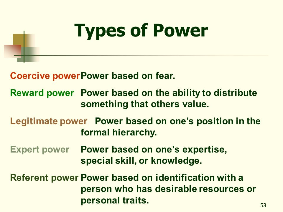 Types of Power Coercive power Power based on fear.