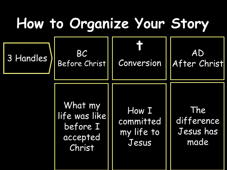 How to Organize Your Story