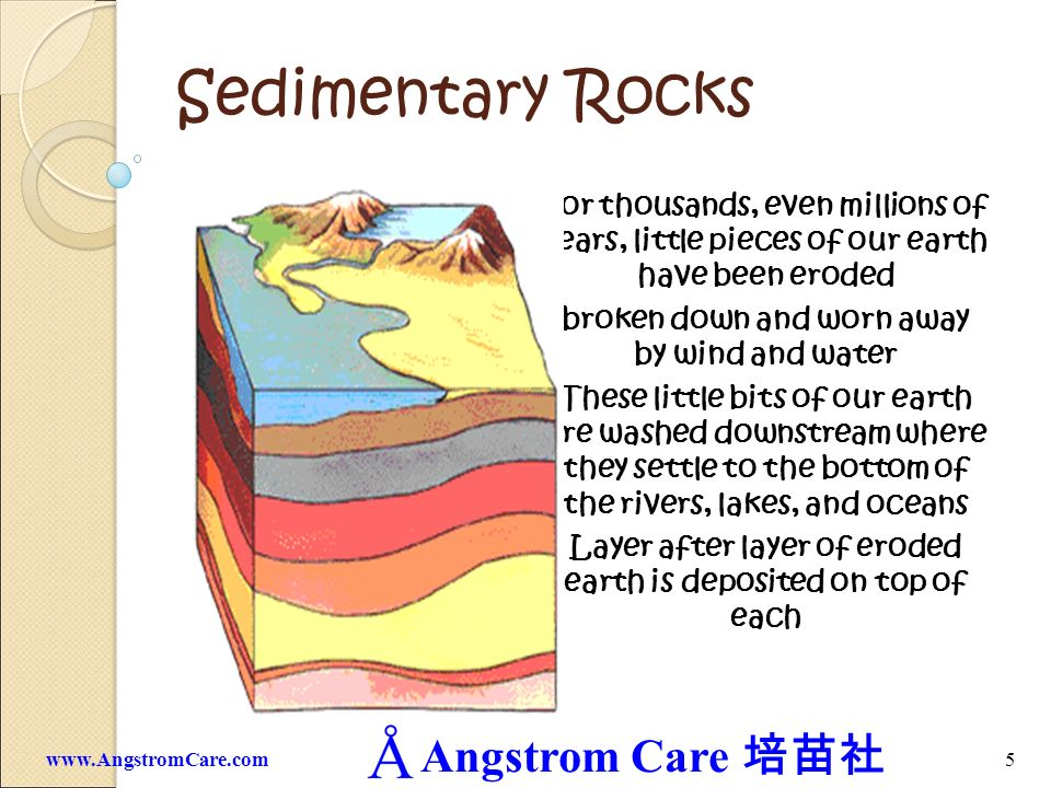 Sedimentary Rocks For thousands, even millions of years, little pieces of our earth have been eroded.