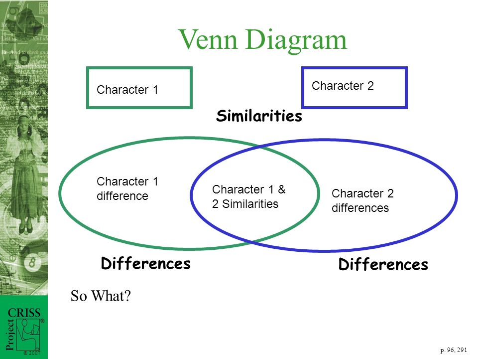 Venn Diagram Similarities Differences Differences So What Character 2