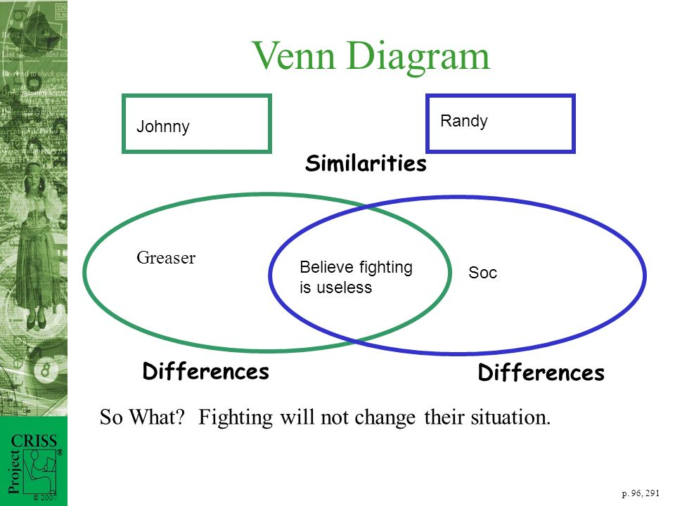 Venn Diagram Similarities Differences Differences