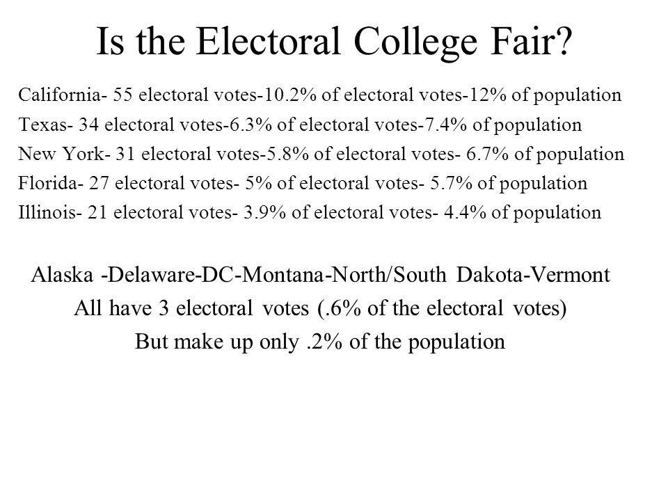 Is the Electoral College Fair