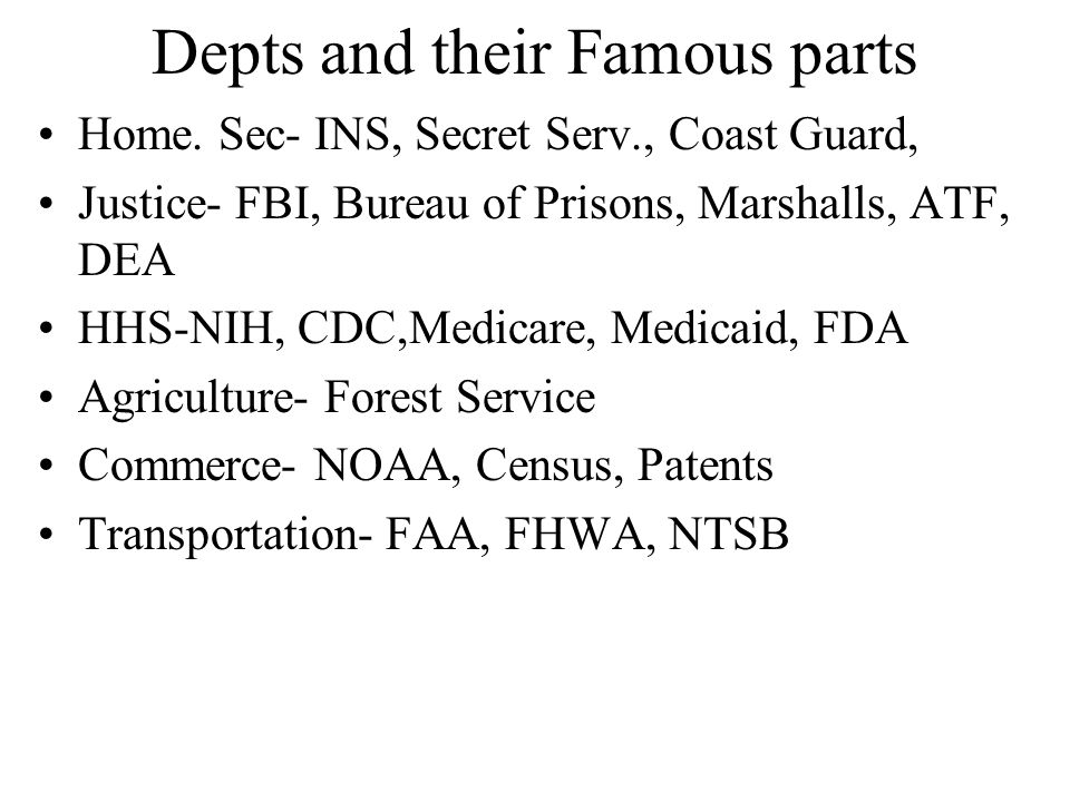 Depts and their Famous parts