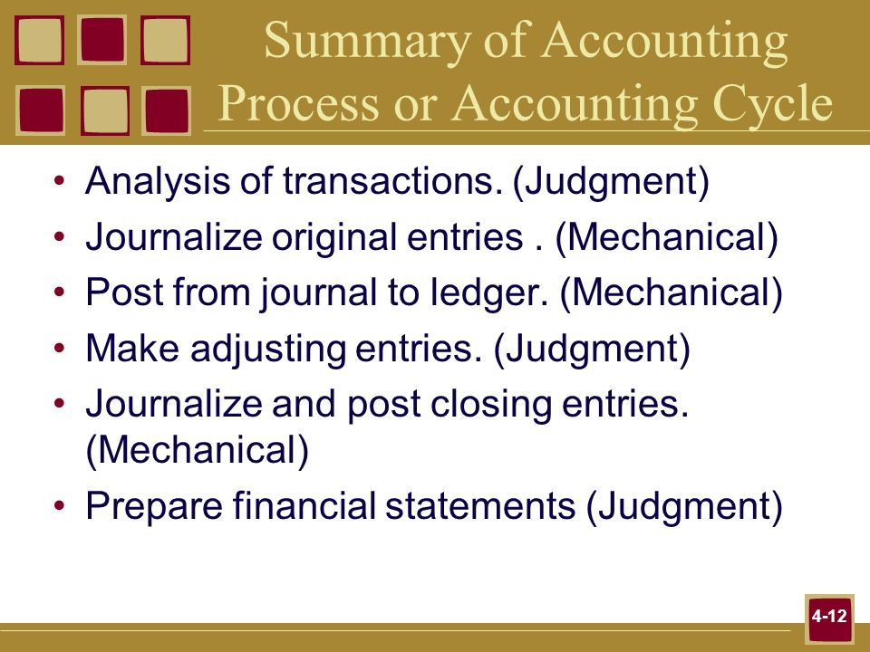 Summary of Accounting Process or Accounting Cycle