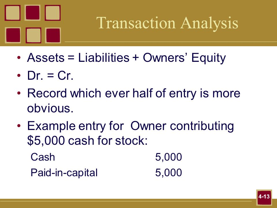 Transaction Analysis Assets = Liabilities + Owners' Equity Dr. = Cr.