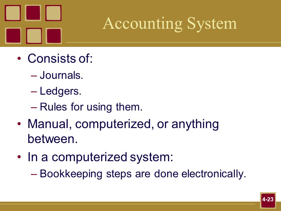Accounting System Consists of: