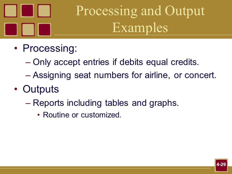Processing and Output Examples
