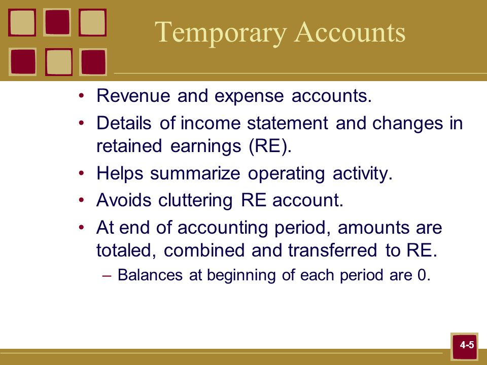 Temporary Accounts Revenue and expense accounts.