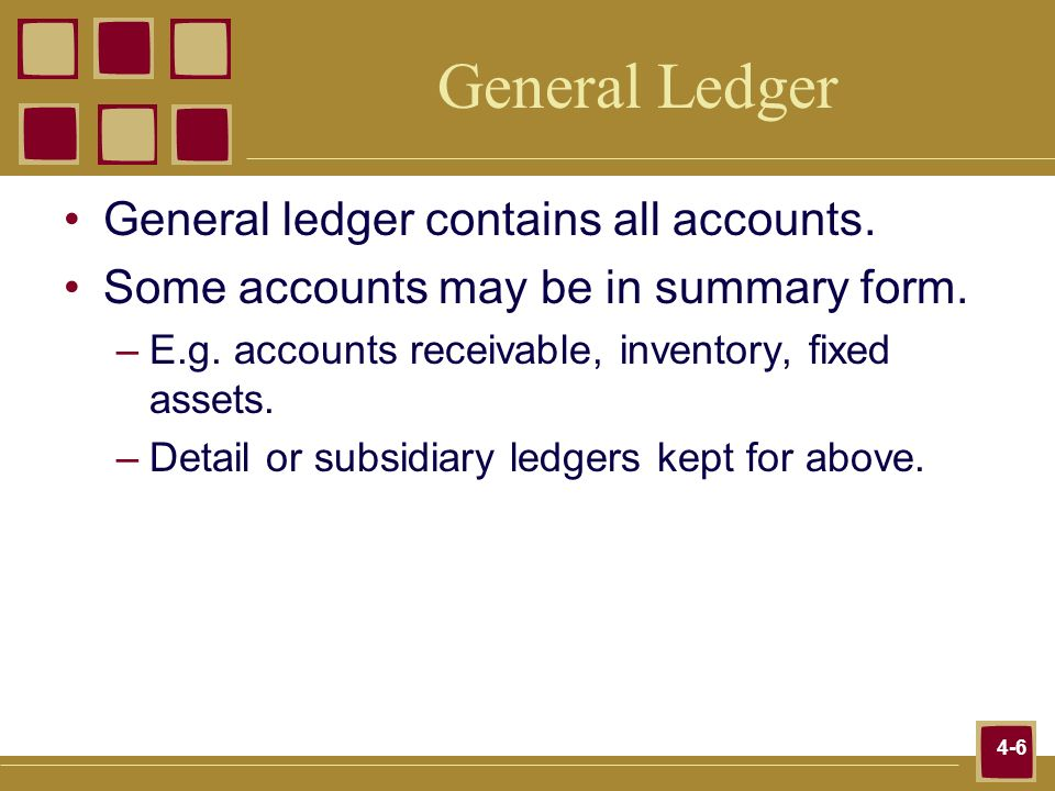 General Ledger General ledger contains all accounts.