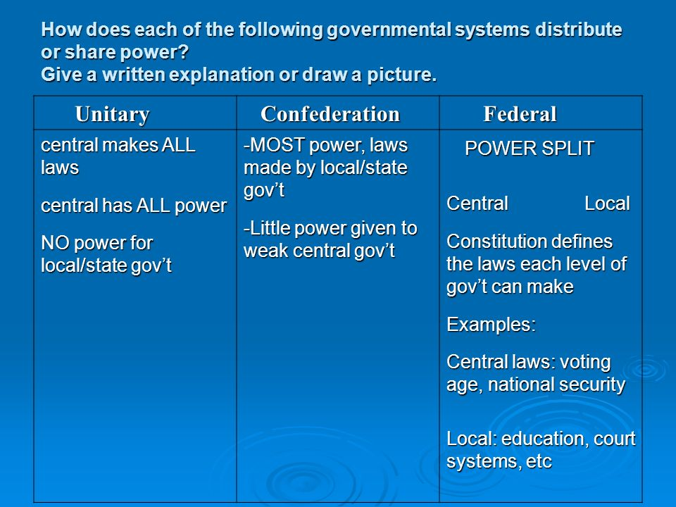 How does each of the following governmental systems distribute or share power Give a written explanation or draw a picture.