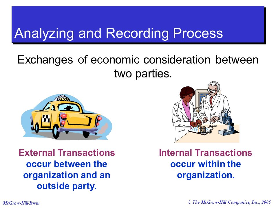 Analyzing and Recording Process