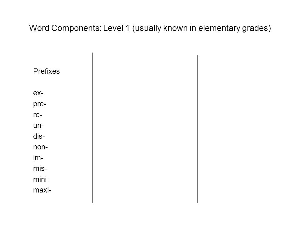 Word Components: Level 1 (usually known in elementary grades)