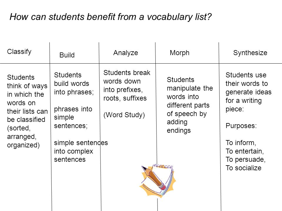 How can students benefit from a vocabulary list