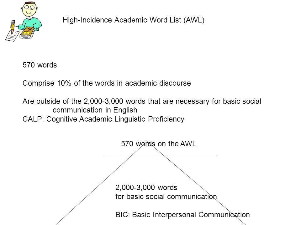 High-Incidence Academic Word List (AWL)
