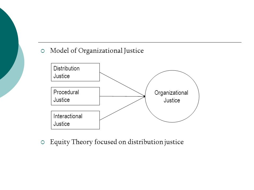 Model of Organizational Justice