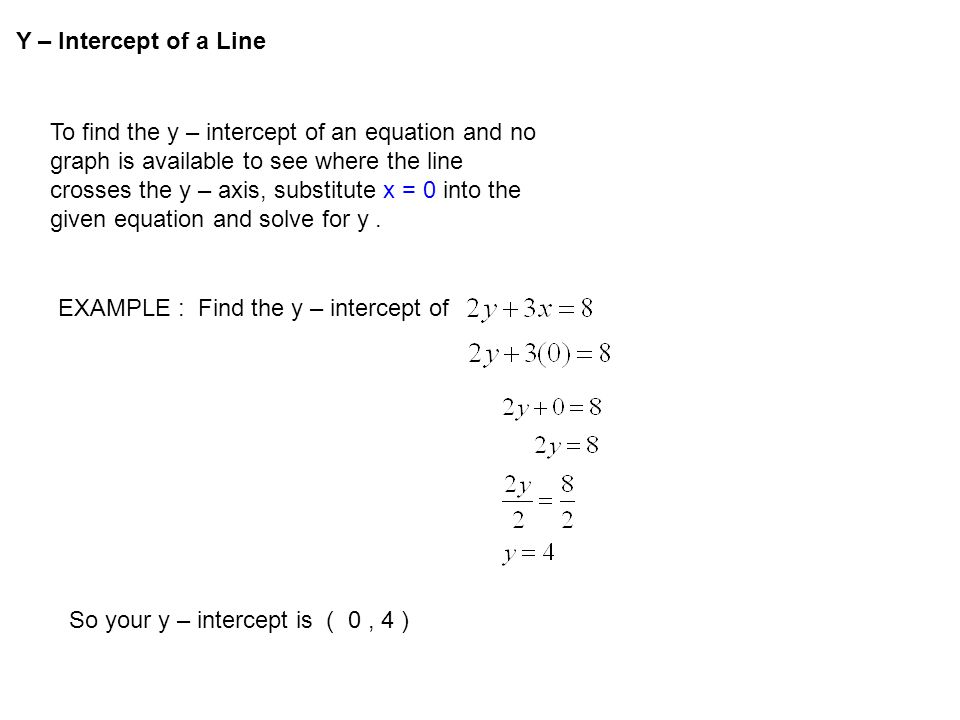 Y – Intercept of a Line