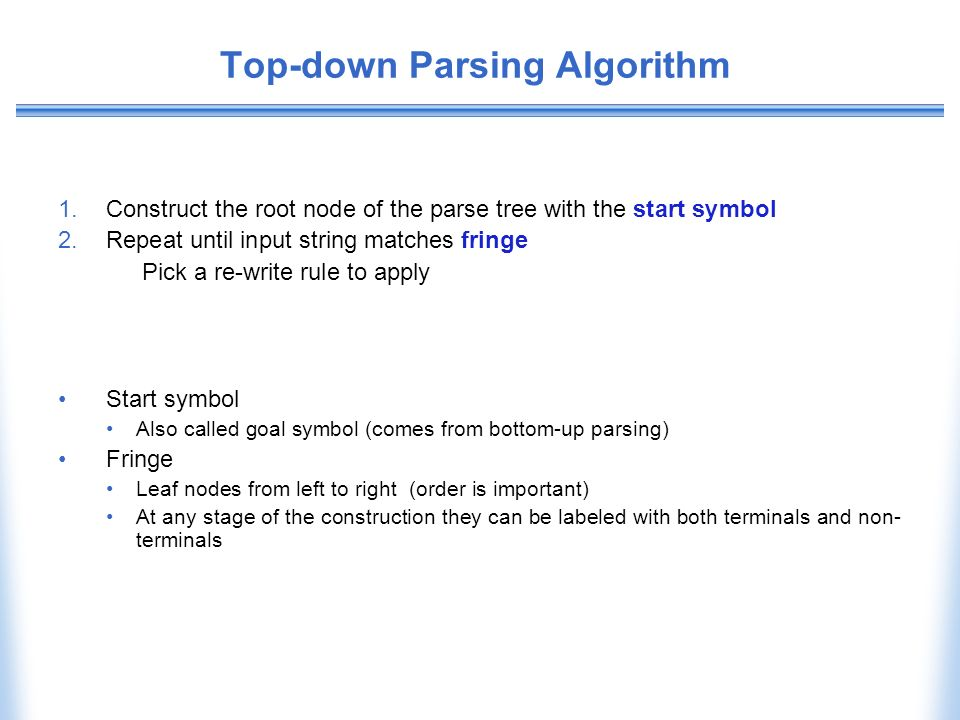 Top-down Parsing Algorithm