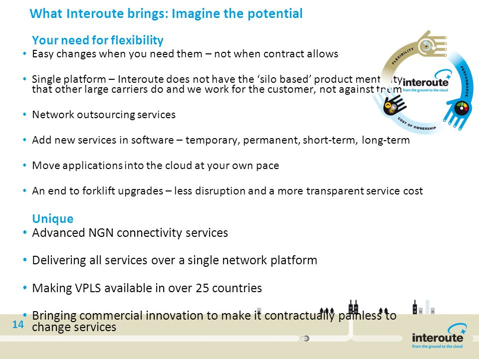 What Interoute brings: Imagine the potential