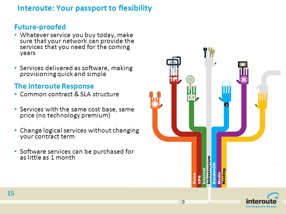 Interoute: Your passport to flexibility
