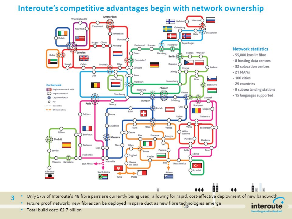 Interoute's competitive advantages begin with network ownership