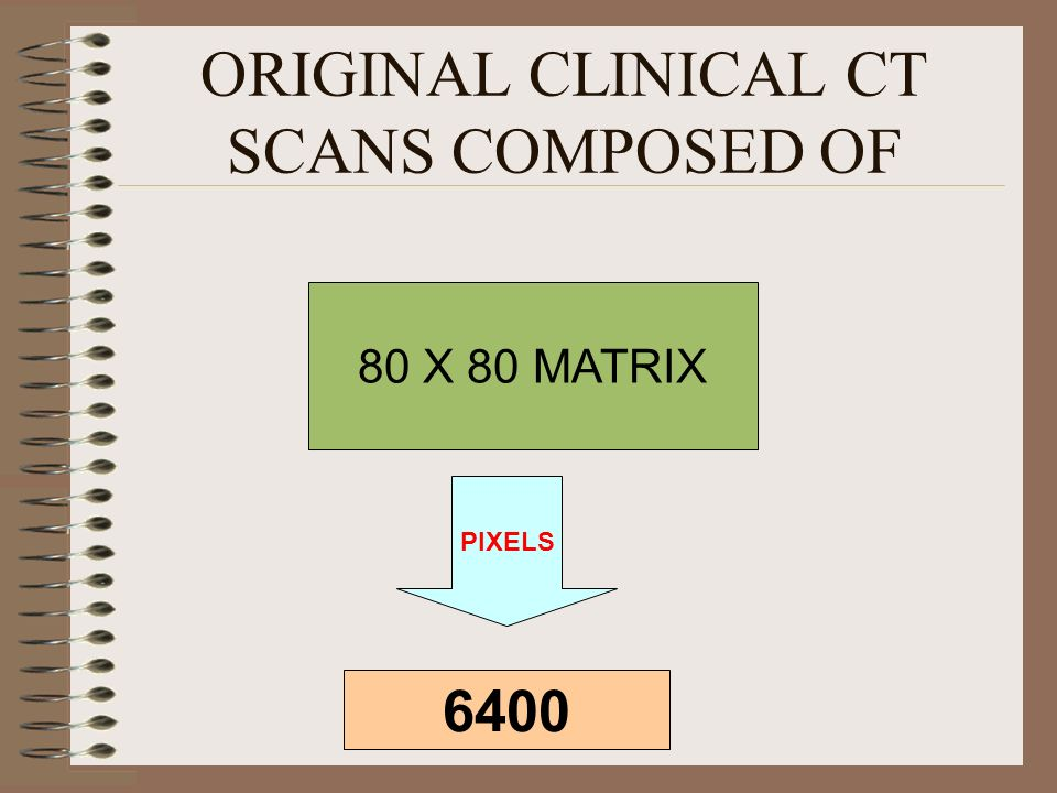 ORIGINAL CLINICAL CT SCANS COMPOSED OF