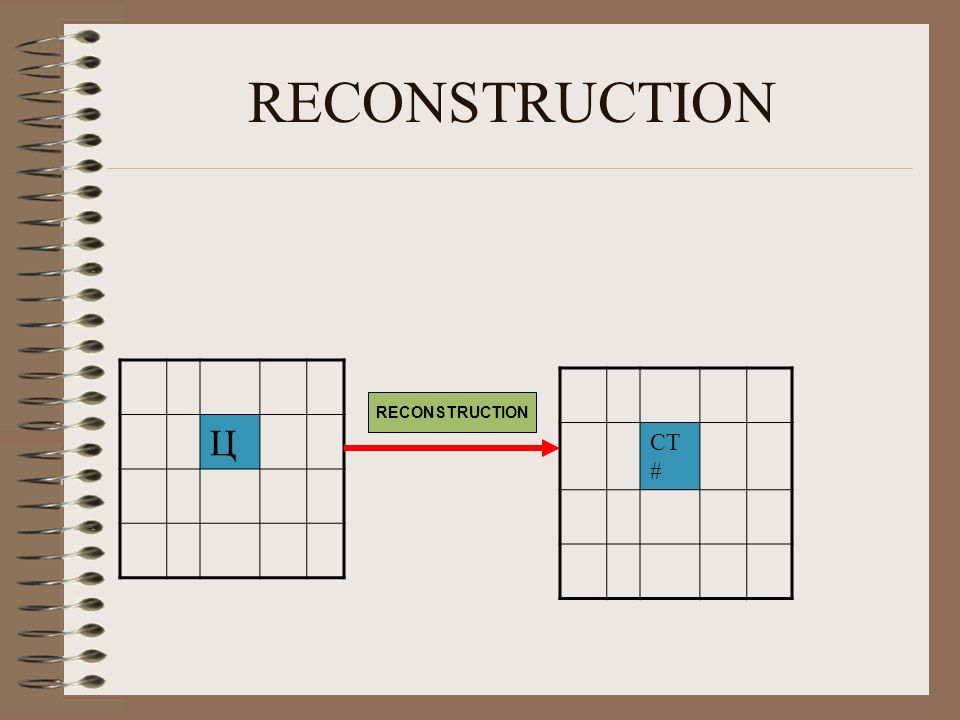 RECONSTRUCTION Ц CT# RECONSTRUCTION