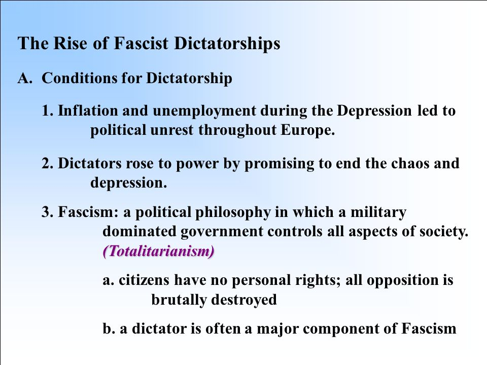 The Rise of Fascist Dictatorships