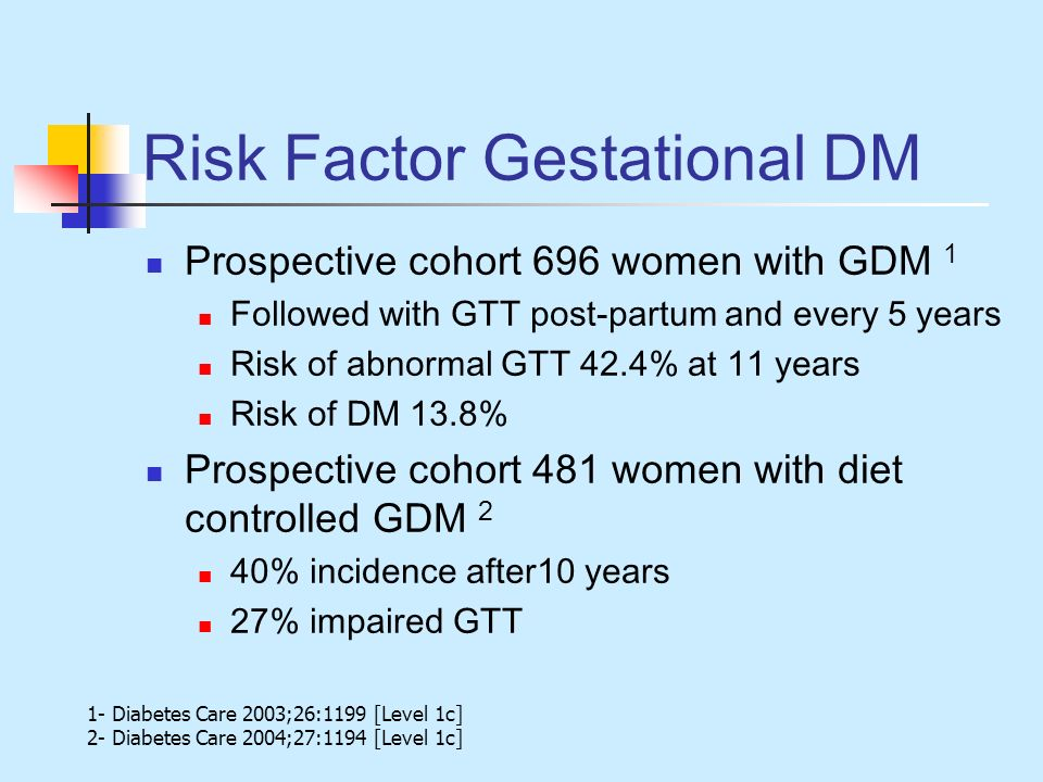 Risk Factor Gestational DM