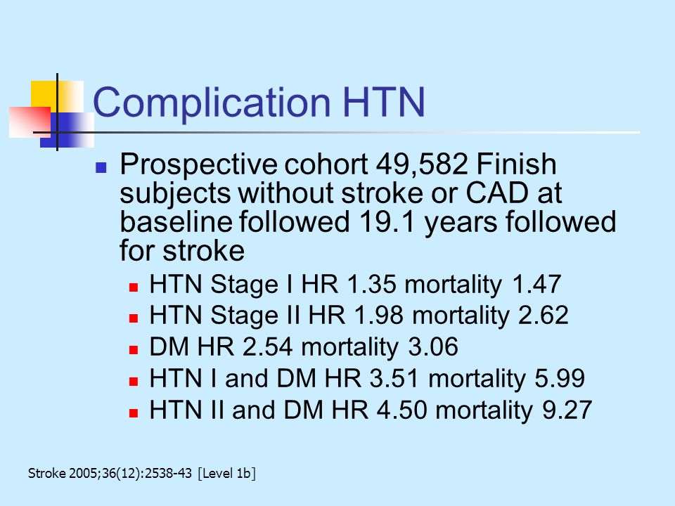 Complication HTN Prospective cohort 49,582 Finish subjects without stroke or CAD at baseline followed 19.1 years followed for stroke.