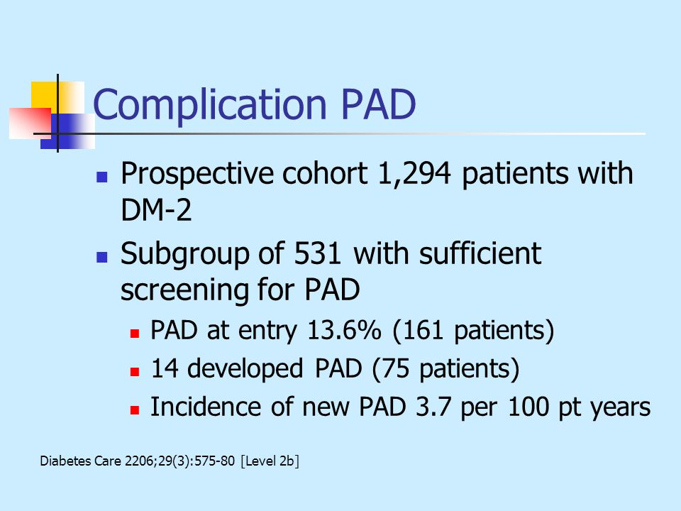Complication PAD Prospective cohort 1,294 patients with DM-2