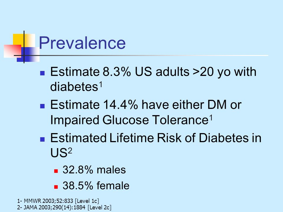 Prevalence Estimate 8.3% US adults >20 yo with diabetes1